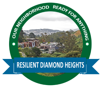 ResilientDH